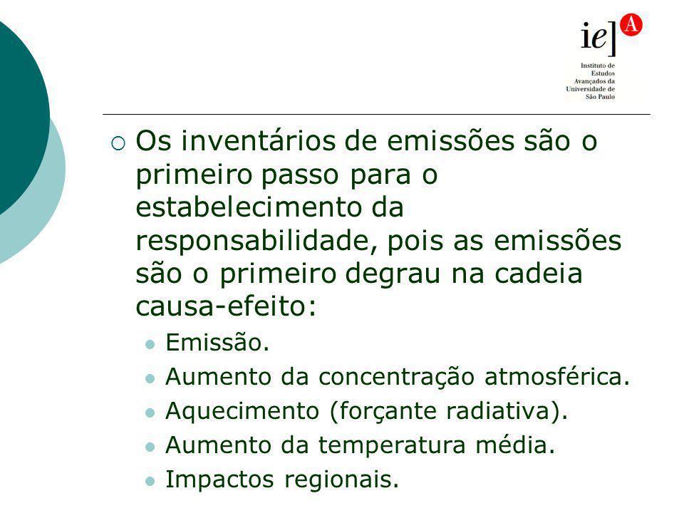 Os inventários de emissões são o primeiro passo para o estabelecimento da responsabilidade, pois as emissões são o primeiro degrau na cadeia causa-efeito: Emissão.
