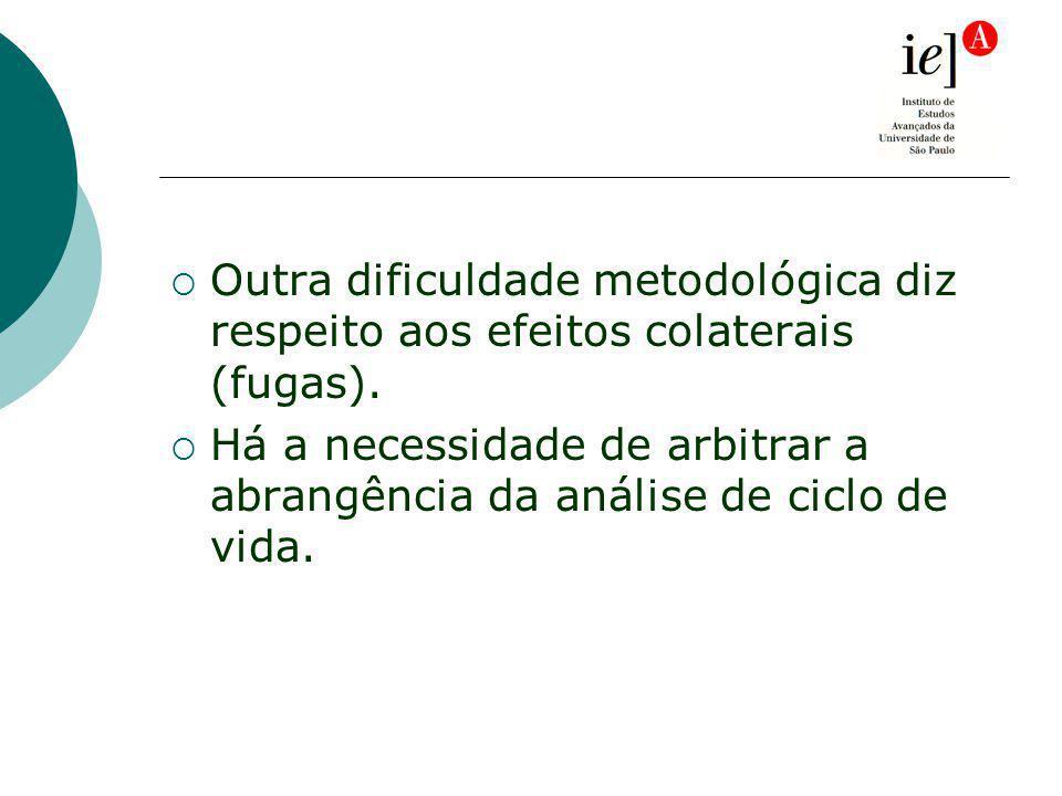 Outra dificuldade metodológica diz respeito aos efeitos colaterais (fugas).