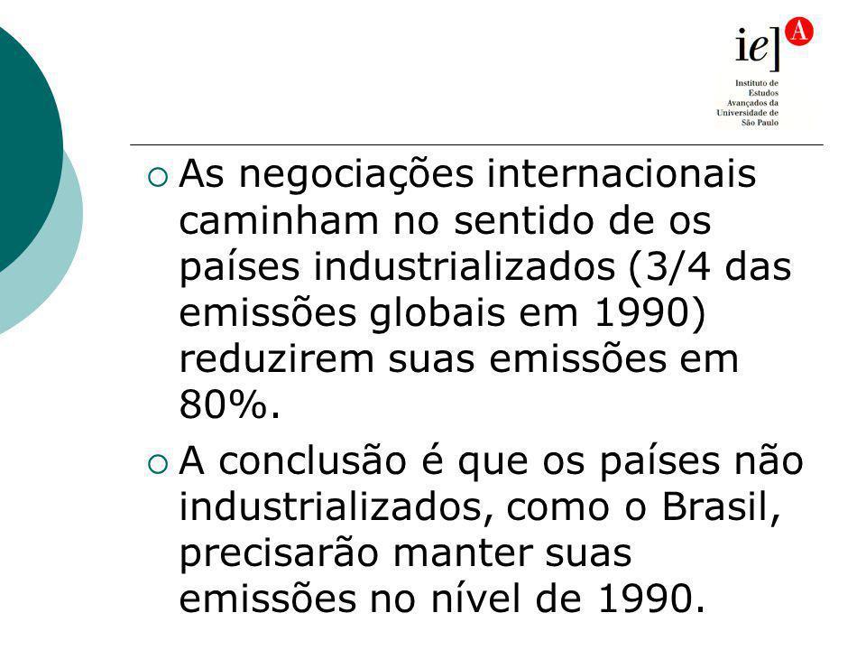 As negociações internacionais caminham no sentido de os países industrializados (3/4 das emissões globais em 1990) reduzirem suas emissões em 80%.