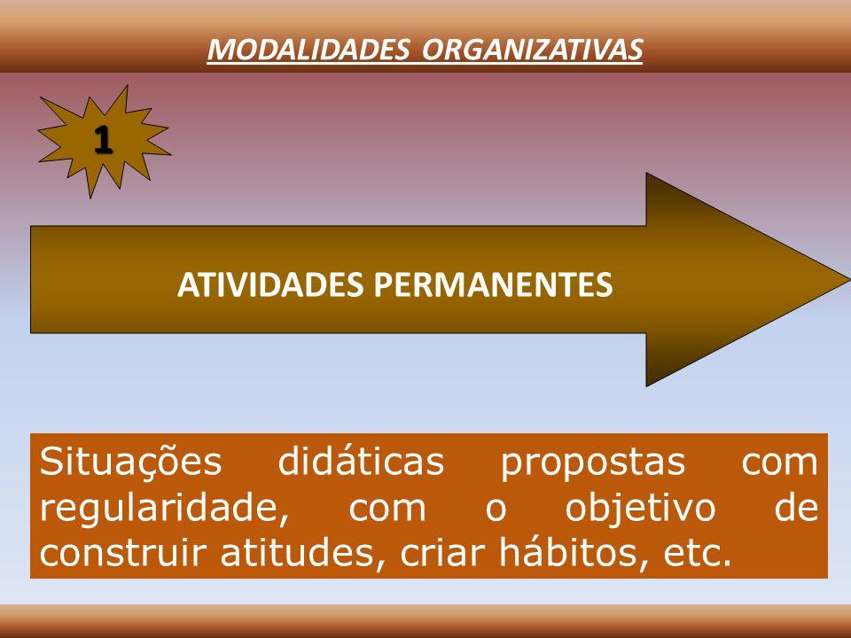 MODALIDADES ORGANIZATIVAS ATIVIDADES PERMANENTES 1 Situações didáticas propostas com regularidade, com o objetivo de construir atitudes, criar hábitos