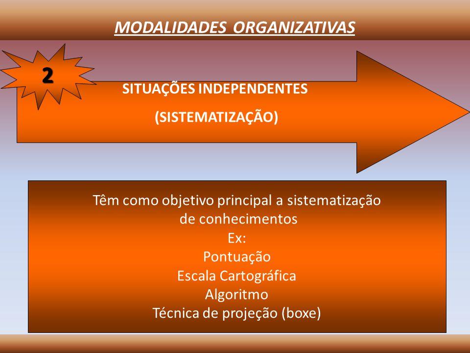 SITUAÇÕES INDEPENDENTES (SISTEMATIZAÇÃO) 2 MODALIDADES ORGANIZATIVAS Têm como objetivo principal a sistematização de conhecimentos Ex: Pontuação Escal