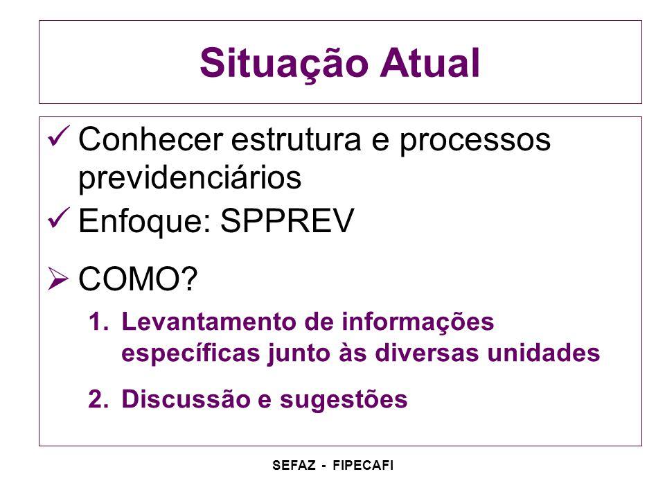 SEFAZ - FIPECAFI Situação Atual Conhecer estrutura e processos previdenciários Enfoque: SPPREV COMO.
