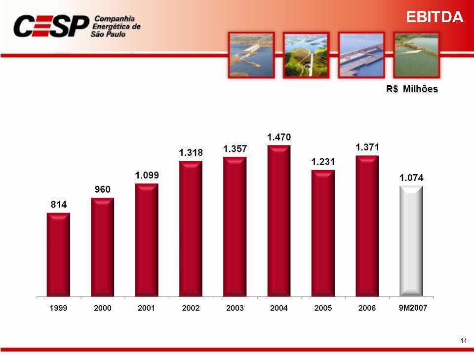 R$ Milhões 9M2007 EBITDA 14