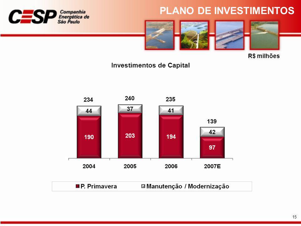 Investimentos de Capital R$ milhões PLANO DE INVESTIMENTOS 15
