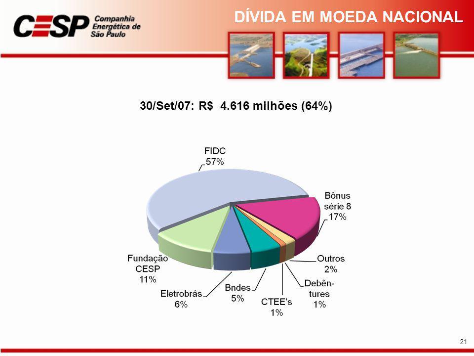 30/Set/07: R$ 4.616 milhões (64%) DÍVIDA EM MOEDA NACIONAL 21