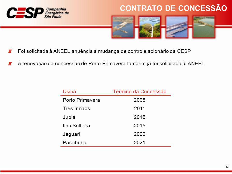 Foi solicitada à ANEEL anuência à mudança de controle acionário da CESP A renovação da concessão de Porto Primavera também já foi solicitada à ANEEL CONTRATO DE CONCESSÃO 32 UsinaTérmino da Concessão Porto Primavera2008 Três Irmãos2011 Jupiá2015 Ilha Solteira2015 Jaguari2020 Paraibuna2021