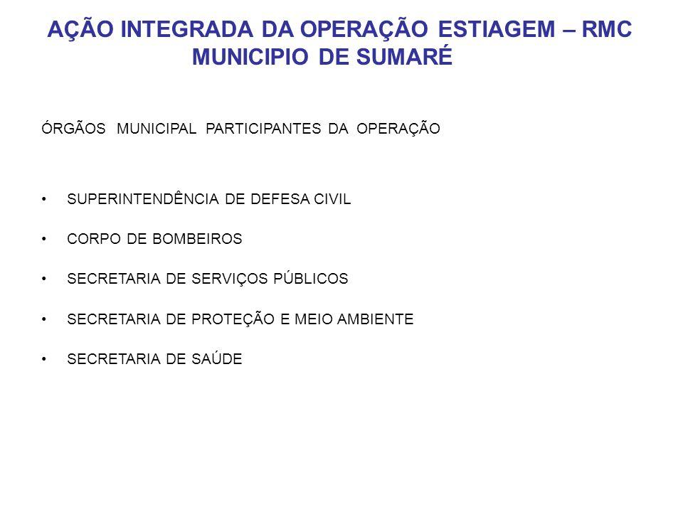 ÓRGÃOS MUNICIPAL PARTICIPANTES DA OPERAÇÃO SUPERINTENDÊNCIA DE DEFESA CIVIL CORPO DE BOMBEIROS SECRETARIA DE SERVIÇOS PÚBLICOS SECRETARIA DE PROTEÇÃO E MEIO AMBIENTE SECRETARIA DE SAÚDE AÇÃO INTEGRADA DA OPERAÇÃO ESTIAGEM – RMC MUNICIPIO DE SUMARÉ