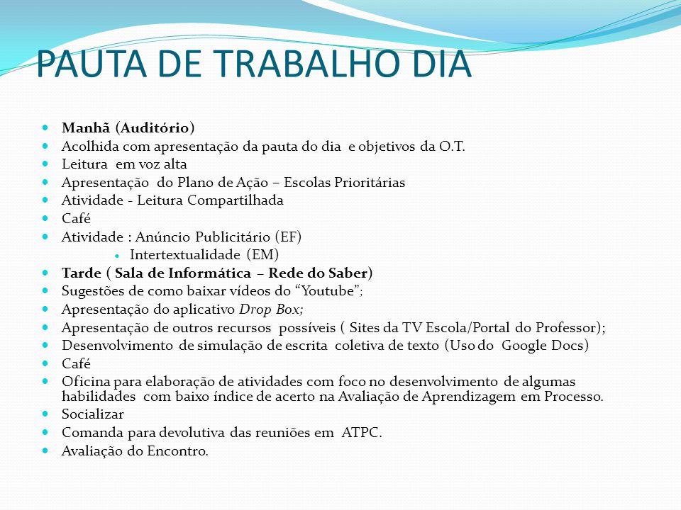 PAUTA DE TRABALHO DIA Manhã (Auditório) Acolhida com apresentação da pauta do dia e objetivos da O.T. Leitura em voz alta Apresentação do Plano de Açã