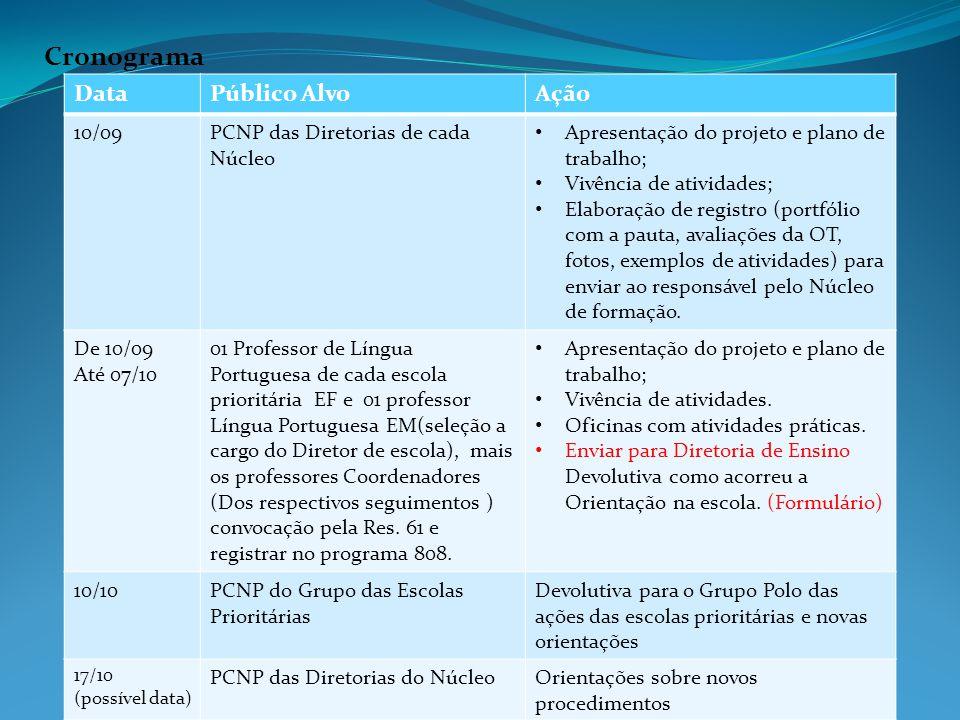 DataPúblico AlvoAção 10/09PCNP das Diretorias de cada Núcleo Apresentação do projeto e plano de trabalho; Vivência de atividades; Elaboração de regist