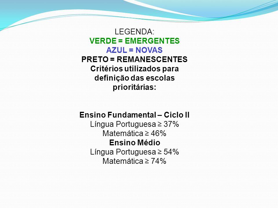LEGENDA: VERDE = EMERGENTES AZUL = NOVAS PRETO = REMANESCENTES Critérios utilizados para definição das escolas prioritárias: Ensino Fundamental – Cicl