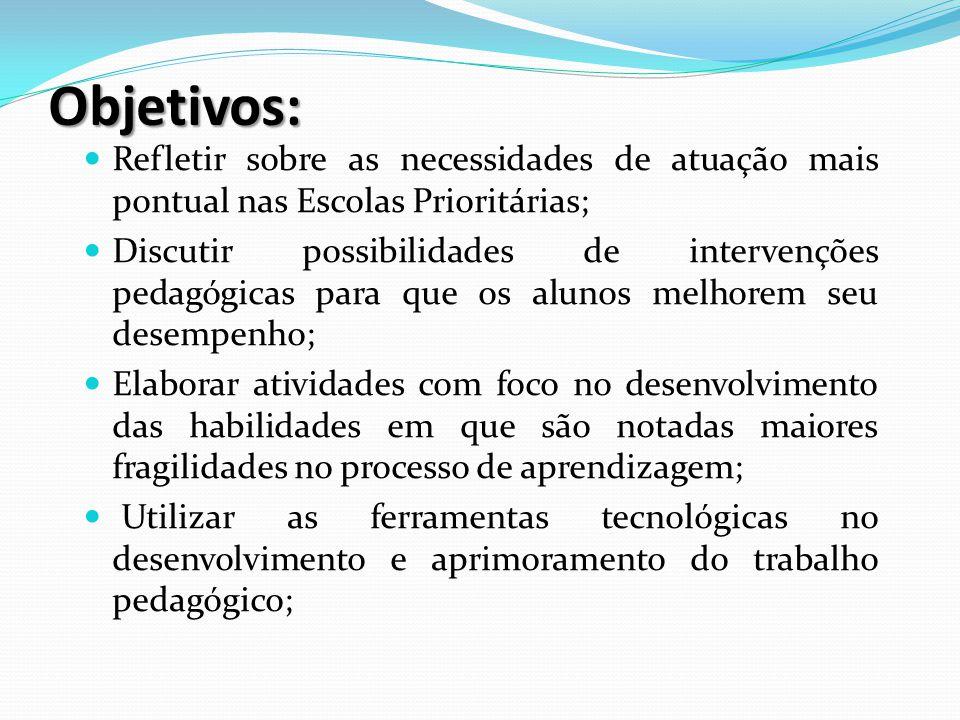 PAUTA DE TRABALHO DIA Manhã (Auditório) Acolhida com apresentação da pauta do dia e objetivos da O.T.