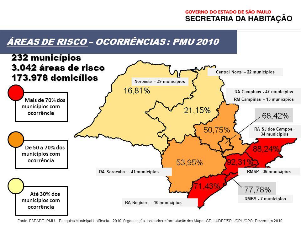 ÁREAS DE RISCO – OCORRÊNCIAS : PMU 2010 Fonte: FSEADE. PMU – Pesquisa Municipal Unificada – 2010. Organização dos dados e formatação dos Mapas CDHU/DP