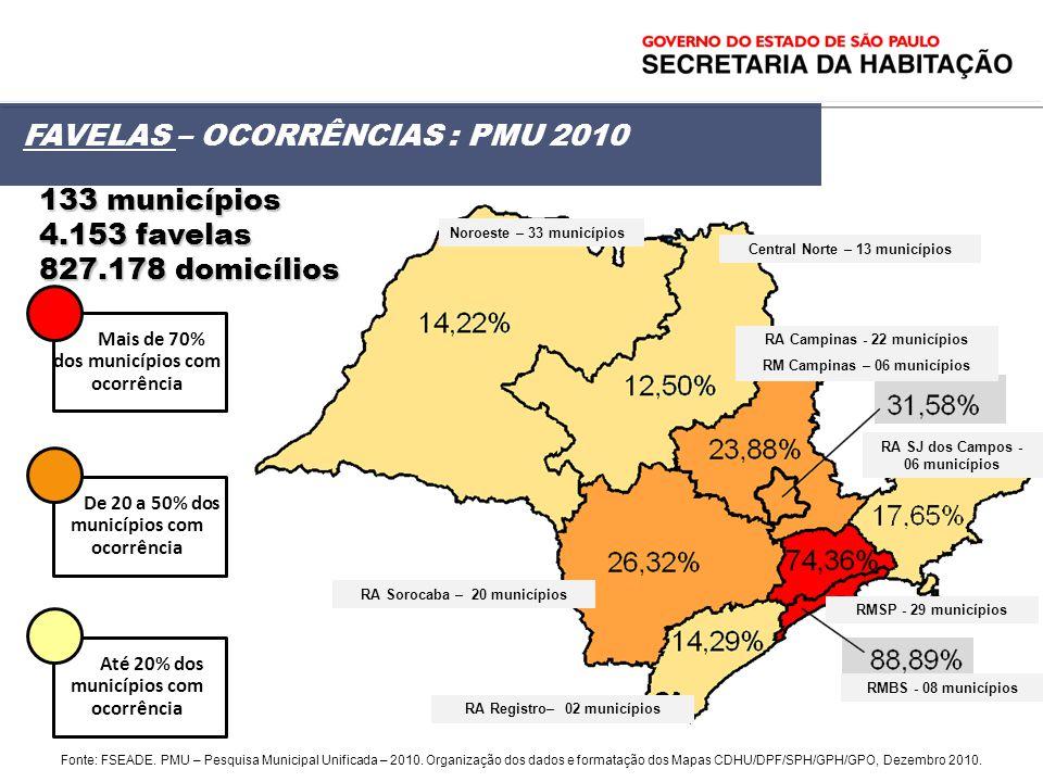 FAVELAS – OCORRÊNCIAS : PMU 2010 Fonte: FSEADE. PMU – Pesquisa Municipal Unificada – 2010. Organização dos dados e formatação dos Mapas CDHU/DPF/SPH/G