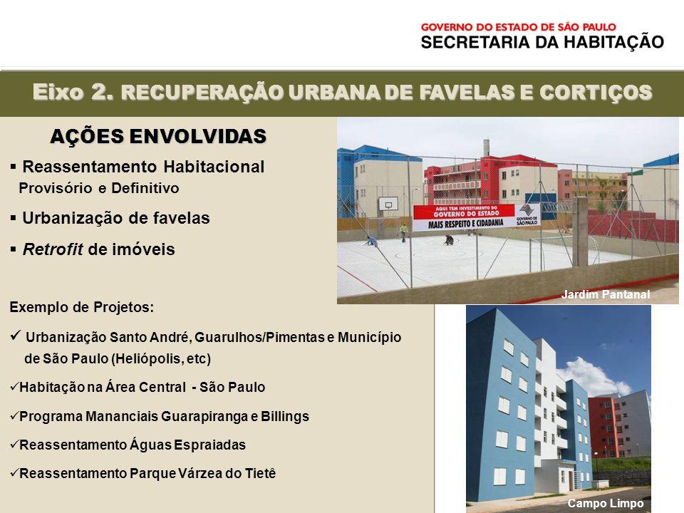 Reassentamento Habitacional Provisório e Definitivo Urbanização de favelas Retrofit de imóveis Exemplo de Projetos: Urbanização Santo André, Guarulhos