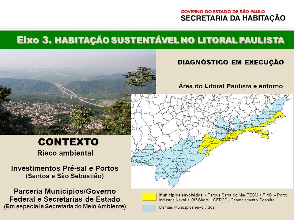 Eixo 3. HABITAÇÃO SUSTENTÁVEL NO LITORAL PAULISTA Risco ambiental CONTEXTO Investimentos Pré-sal e Portos (Santos e São Sebastião) DIAGNÓSTICO EM EXEC