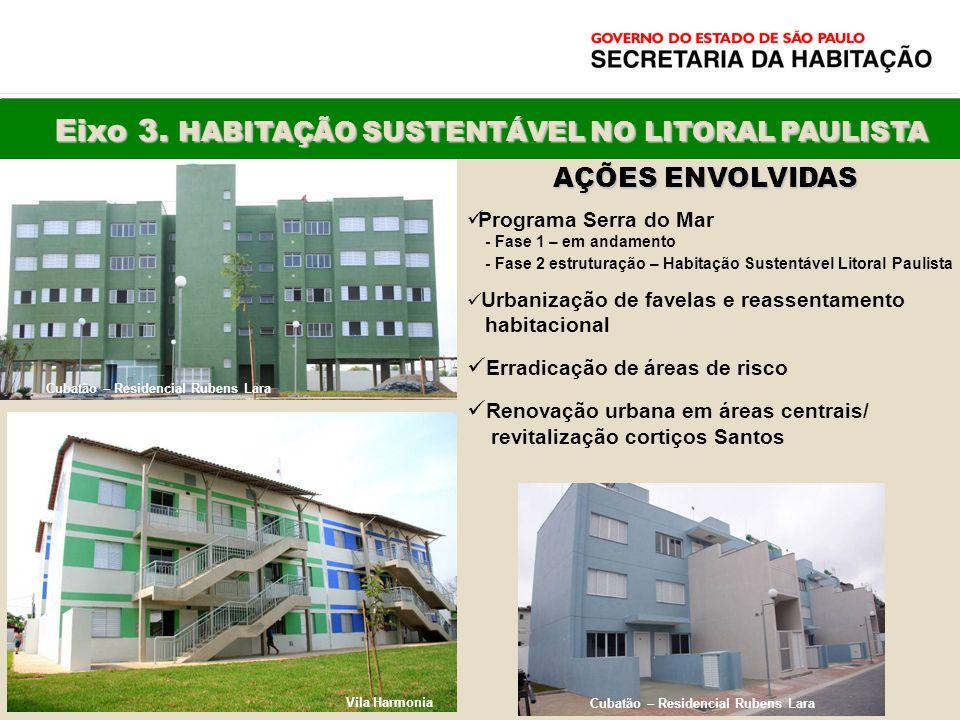 Programa Serra do Mar - Fase 1 – em andamento - Fase 2 estruturação – Habitação Sustentável Litoral Paulista Urbanização de favelas e reassentamento h