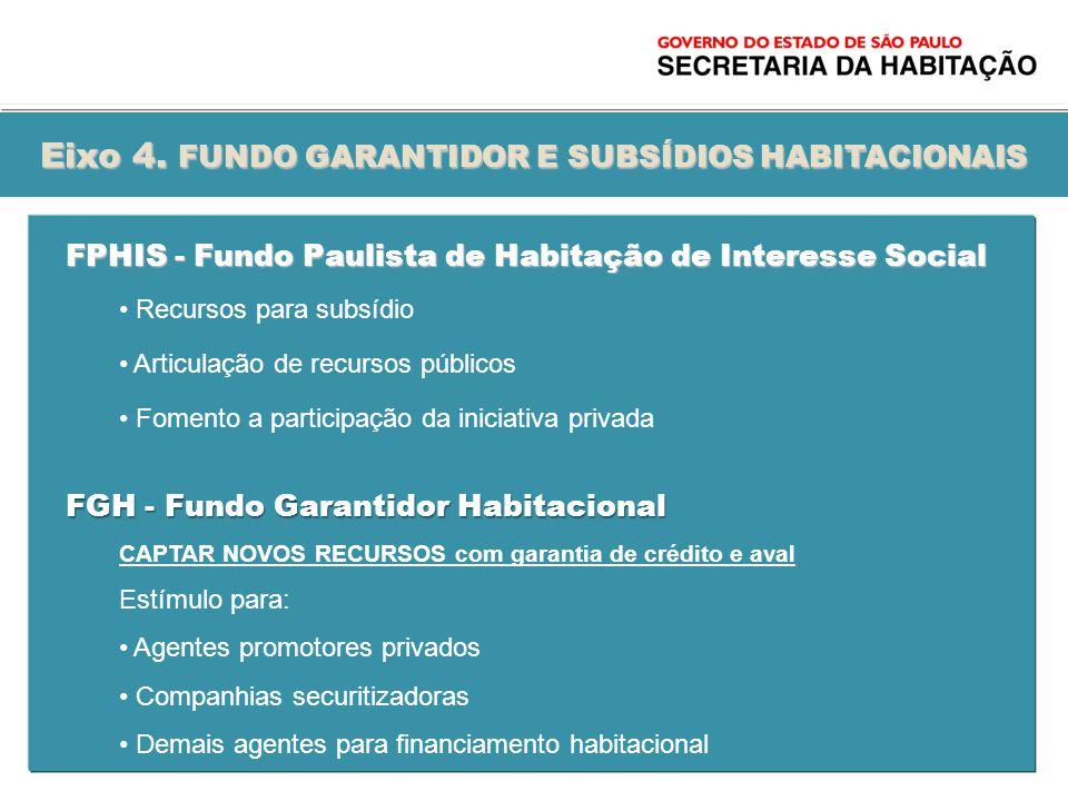 Eixo 4. FUNDO GARANTIDOR E SUBSÍDIOS HABITACIONAIS FPHIS - Fundo Paulista de Habitação de Interesse Social Recursos para subsídio Articulação de recur