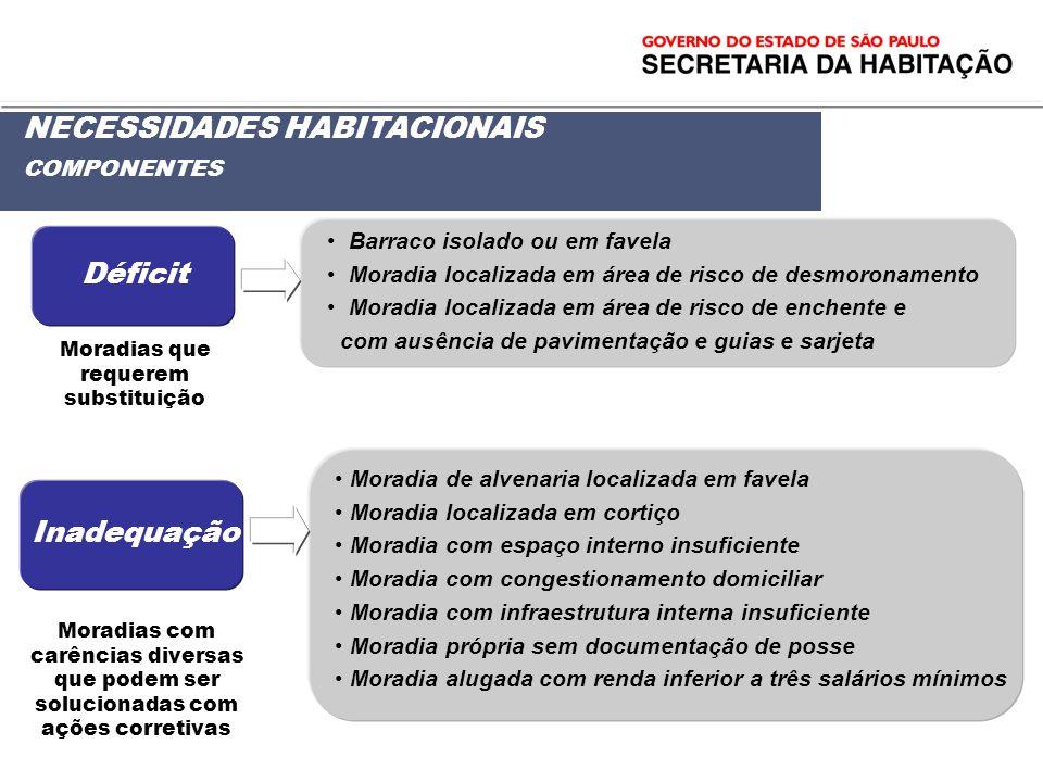 Déficit Barraco isolado ou em favela Moradia localizada em área de risco de desmoronamento Moradia localizada em área de risco de enchente e com ausên