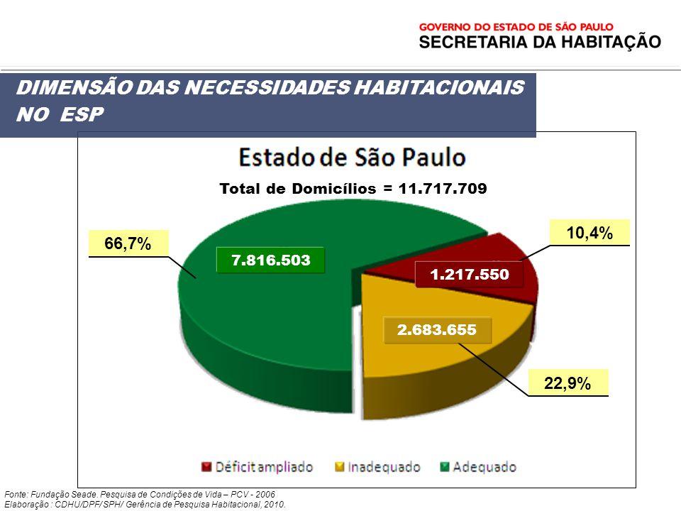 ESTRUTURA INSTITUCIONAL E FINANCIAMENTO DA POLÍTICA HABITACIONAL