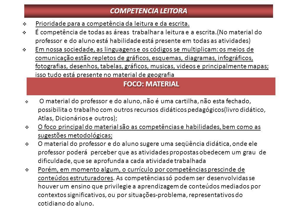 COMPETENCIA LEITORA Prioridade para a competência da leitura e da escrita. É competência de todas as áreas trabalhar a leitura e a escrita.(No materia