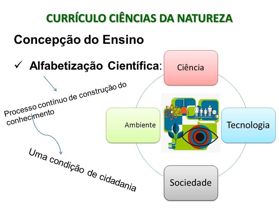 Ciência TecnologiaSociedade Ambiente Concepção do Ensino Alfabetização Científica: CURRÍCULO CIÊNCIAS DA NATUREZA Processo contínuo de construção do conhecimento Uma condição de cidadania