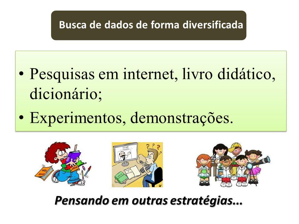 Pesquisas em internet, livro didático, dicionário; Experimentos, demonstrações.
