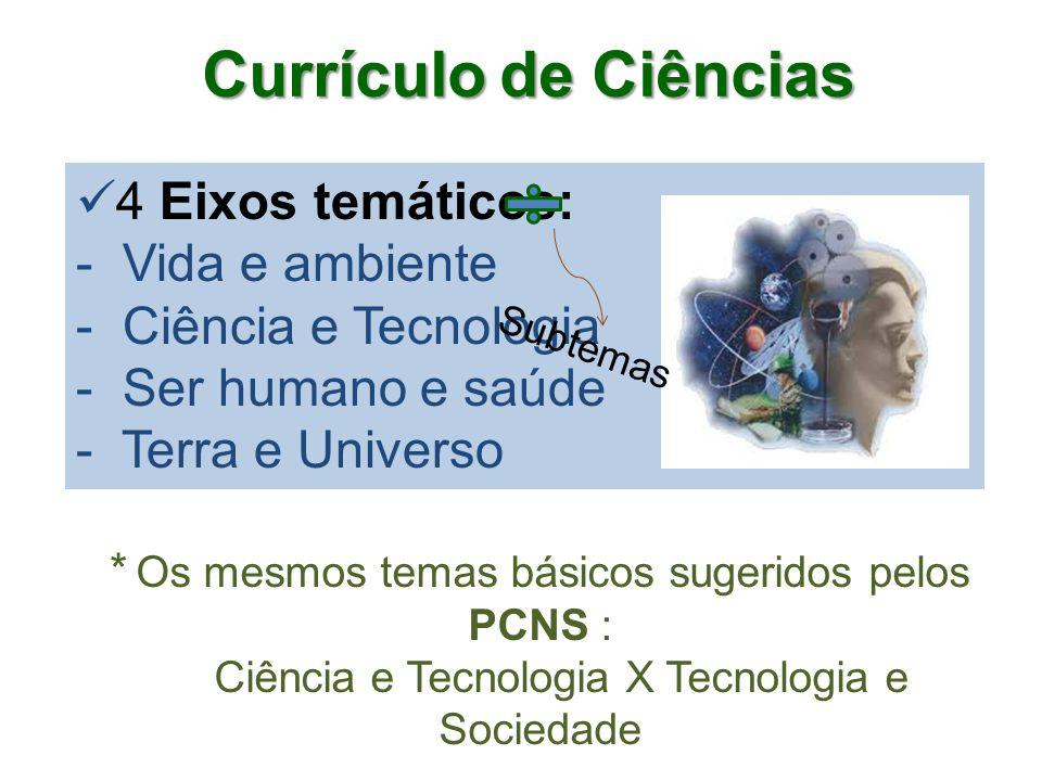 4 Eixos temáticos: - Vida e ambiente - Ciência e Tecnologia - Ser humano e saúde - Terra e Universo Currículo de Ciências * Os mesmos temas básicos sugeridos pelos PCNS : Ciência e Tecnologia X Tecnologia e Sociedade Subtemas