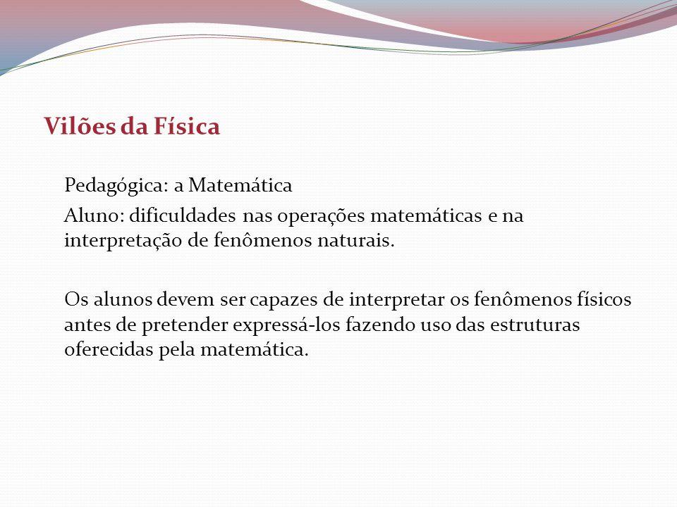 Divisão da Física: Mecânica Termologia Ondas Óptica Eletricidade e Eletromagnetismo Física Moderna 1º Ano 2º Ano 3º Ano