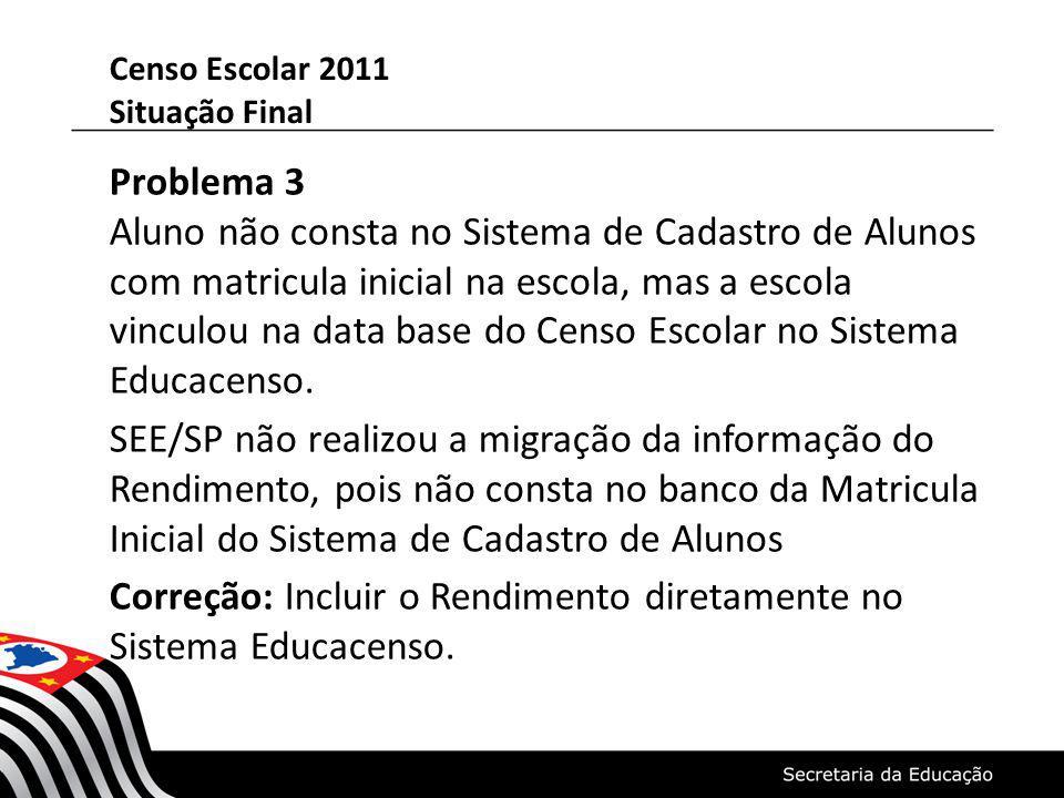Problema 4 Ficha Cadastral do aluno alterada após a migração da Matricula Inicial da data base do Censo Escolar 2011: duplicidade de RA que gerou a exclusão do RA errado.