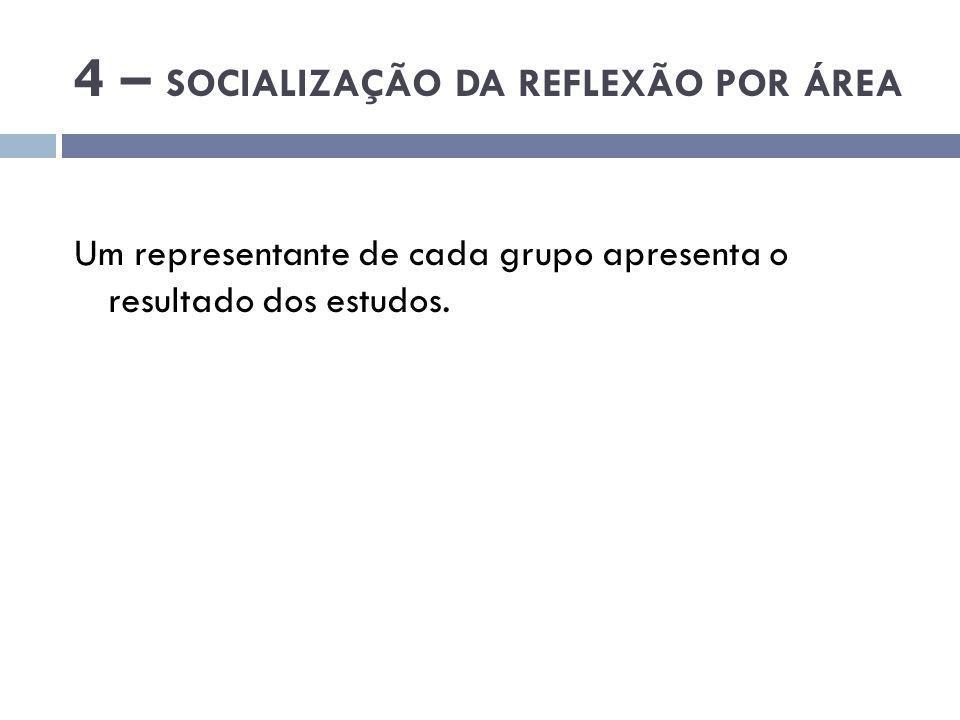 4 – SOCIALIZAÇÃO DA REFLEXÃO POR ÁREA Um representante de cada grupo apresenta o resultado dos estudos.