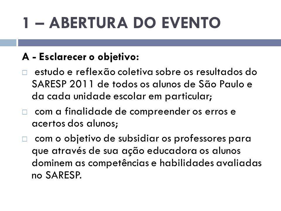 1 – ABERTURA DO EVENTO A - Esclarecer o objetivo: estudo e reflexão coletiva sobre os resultados do SARESP 2011 de todos os alunos de São Paulo e da cada unidade escolar em particular; com a finalidade de compreender os erros e acertos dos alunos; com o objetivo de subsidiar os professores para que através de sua ação educadora os alunos dominem as competências e habilidades avaliadas no SARESP.