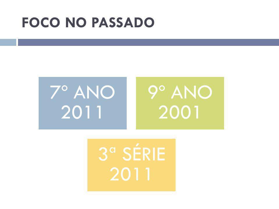 Roteiro para reflexão sobre os 7ºs anos de 2011 1.