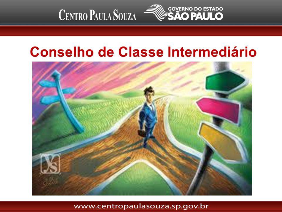 Conselho de Classe Intermediário Analisar e refletir sobre as dificuldades, fragilidades, potencialidades e possibilidades dos dois lados, docentes e discentes.