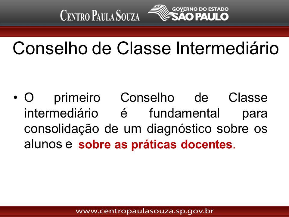 Conselho de Classe Intermediário O primeiro Conselho de Classe intermediário é fundamental para consolidação de um diagnóstico sobre os alunos e sobre