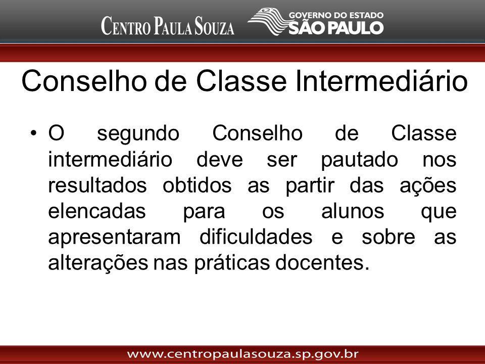 Conselho de Classe Intermediário O segundo Conselho de Classe intermediário deve ser pautado nos resultados obtidos as partir das ações elencadas para