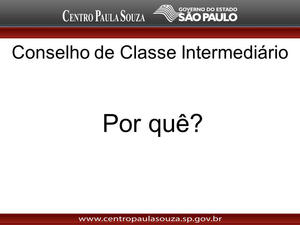 Conselho de Classe Intermediário Por quê?