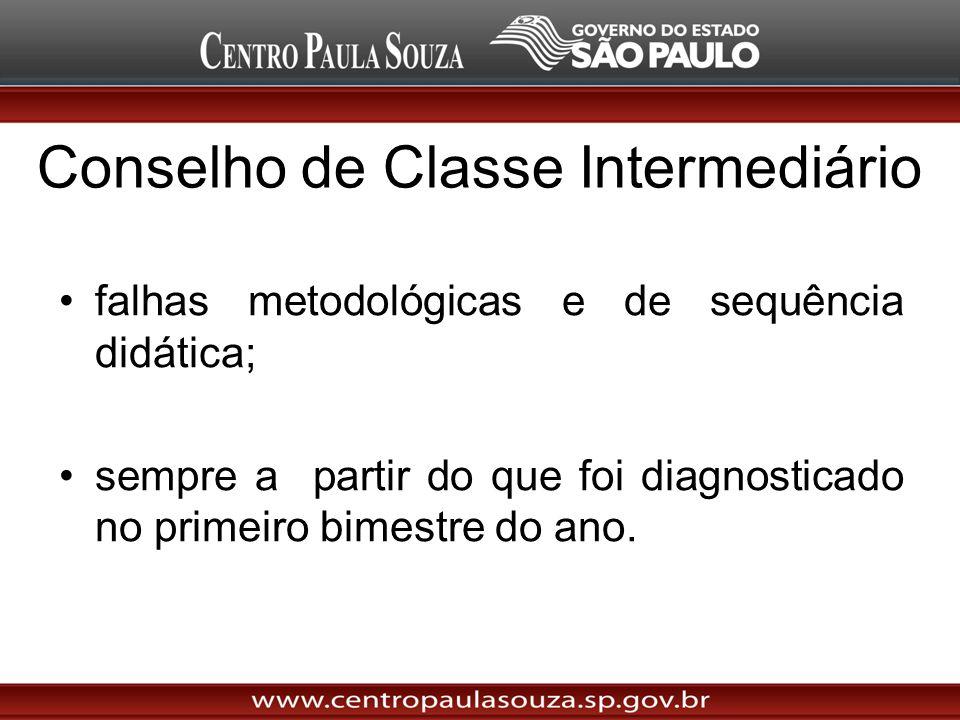 Conselho de Classe Intermediário falhas metodológicas e de sequência didática; sempre a partir do que foi diagnosticado no primeiro bimestre do ano.