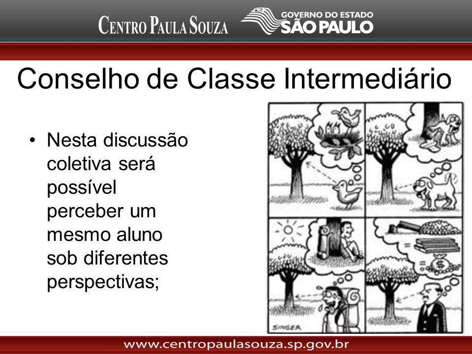 Conselho de Classe Intermediário Nesta discussão coletiva será possível perceber um mesmo aluno sob diferentes perspectivas;