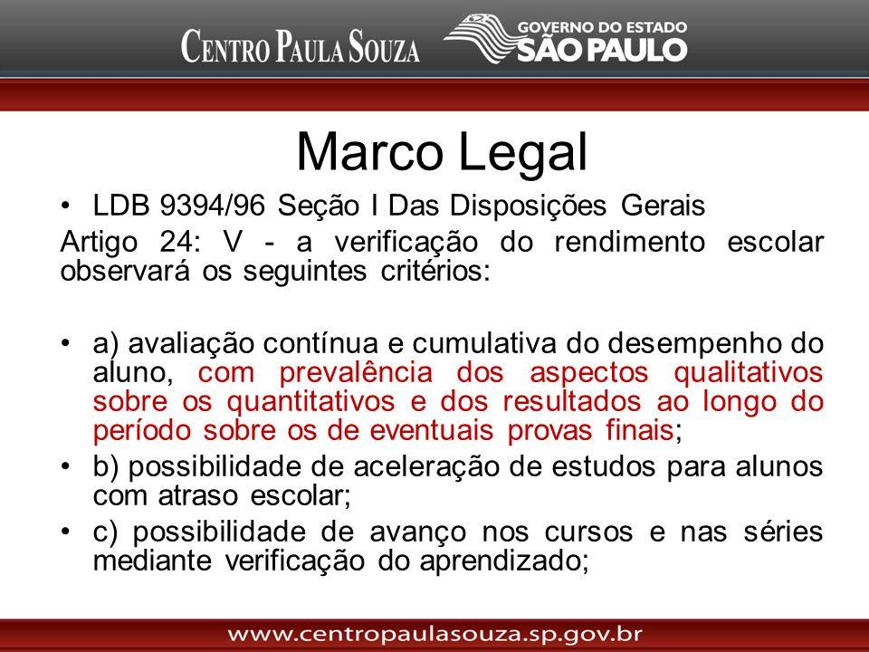 Marco Legal LDB 9394/96 Seção I Das Disposições Gerais Artigo 24: V - a verificação do rendimento escolar observará os seguintes critérios: a) avaliaç