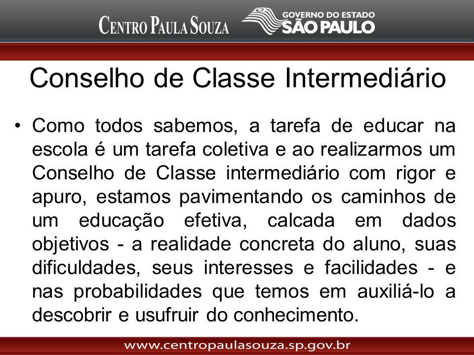 Conselho de Classe Intermediário Como todos sabemos, a tarefa de educar na escola é um tarefa coletiva e ao realizarmos um Conselho de Classe intermed