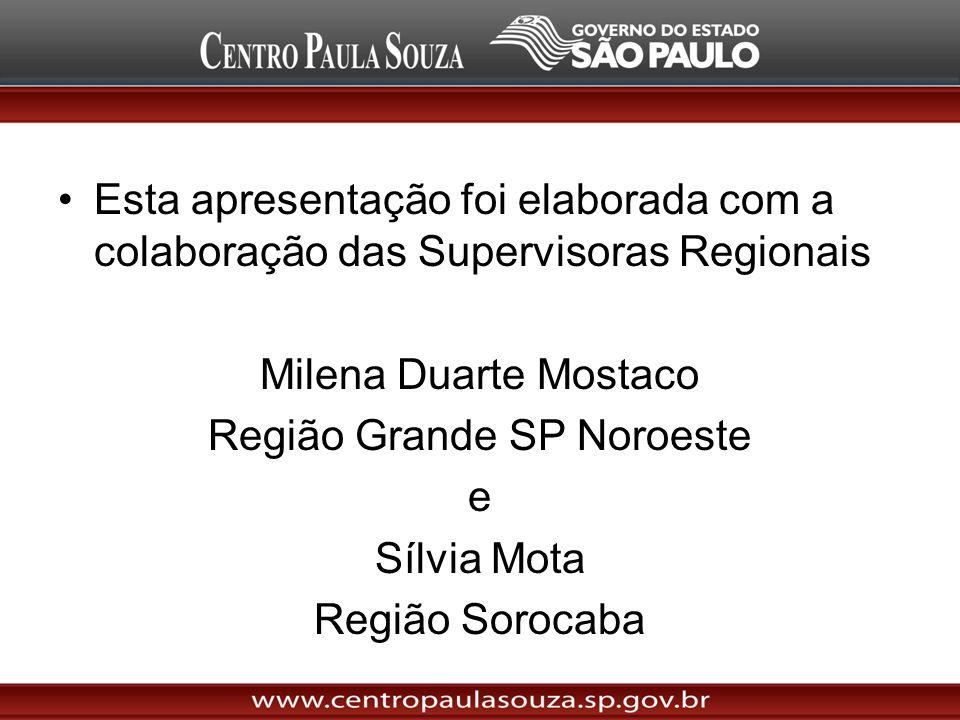Esta apresentação foi elaborada com a colaboração das Supervisoras Regionais Milena Duarte Mostaco Região Grande SP Noroeste e Sílvia Mota Região Soro