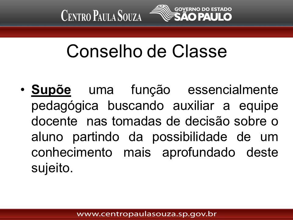 Conselho de Classe Supõe uma função essencialmente pedagógica buscando auxiliar a equipe docente nas tomadas de decisão sobre o aluno partindo da poss