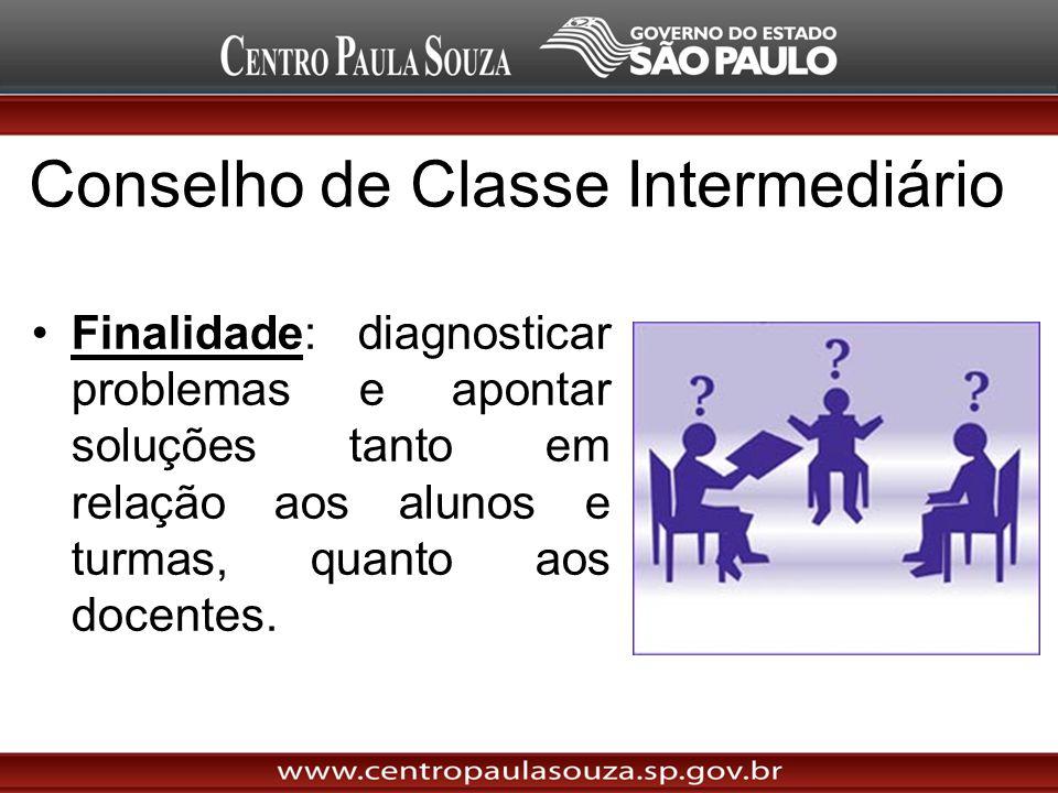 Conselho de Classe Intermediário O primeiro Conselho de Classe intermediário é fundamental para consolidação de um diagnóstico sobre os alunos e sobre as práticas docentes.