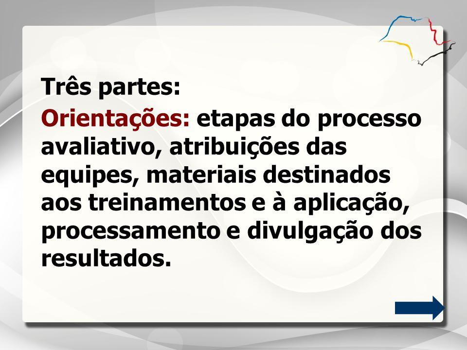 Três partes: Orientações: etapas do processo avaliativo, atribuições das equipes, materiais destinados aos treinamentos e à aplicação, processamento e