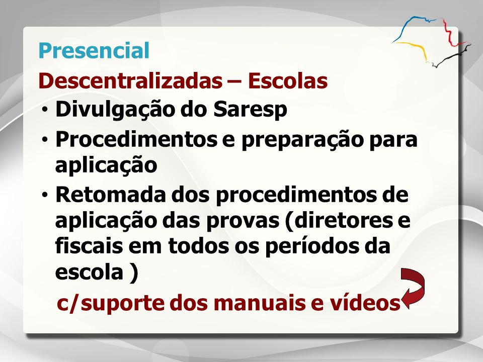 c/suporte dos manuais e vídeos Divulgação do Saresp Procedimentos e preparação para aplicação Retomada dos procedimentos de aplicação das provas (dire