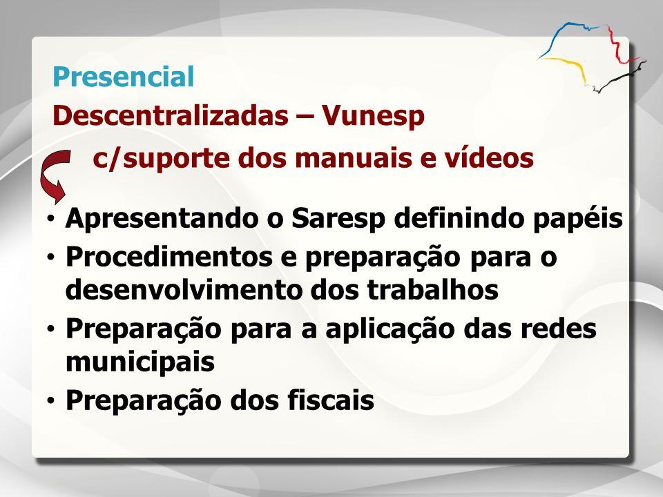 Apresentando o Saresp definindo papéis Procedimentos e preparação para o desenvolvimento dos trabalhos Preparação para a aplicação das redes municipai