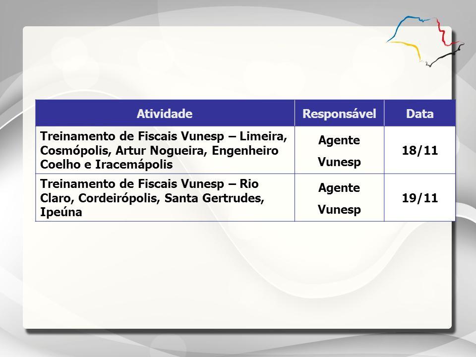 AtividadeResponsávelData Treinamento de Fiscais Vunesp – Limeira, Cosmópolis, Artur Nogueira, Engenheiro Coelho e Iracemápolis Agente Vunesp 18/11 Tre