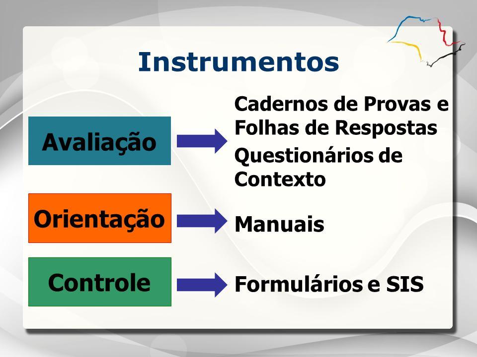 Caderno de Prova e Folha de resposta são pré-identificados com o nome do aluno.