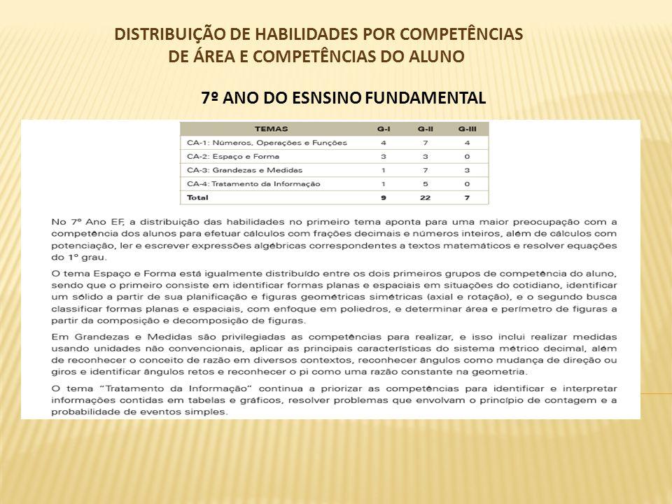 DISTRIBUIÇÃO DE HABILIDADES POR COMPETÊNCIAS DE ÁREA E COMPETÊNCIAS DO ALUNO 7º ANO DO ESNSINO FUNDAMENTAL