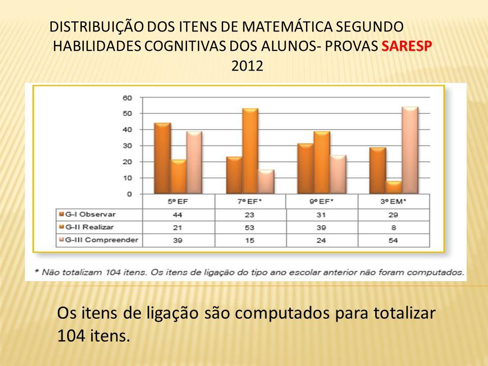 DISTRIBUIÇÃO DOS ITENS DE MATEMÁTICA SEGUNDO HABILIDADES COGNITIVAS DOS ALUNOS- PROVAS SARESP 2012 Os itens de ligação são computados para totalizar 1